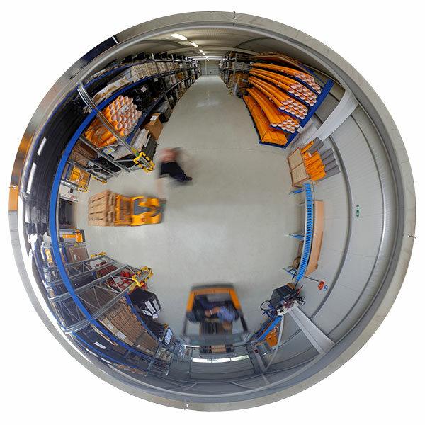 panoramaspiegel